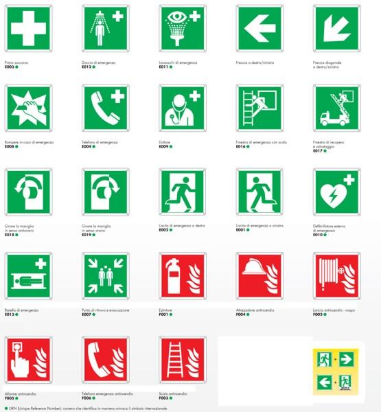 Simboli ISO